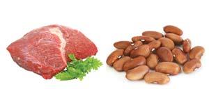 Аминокислоты в мясе